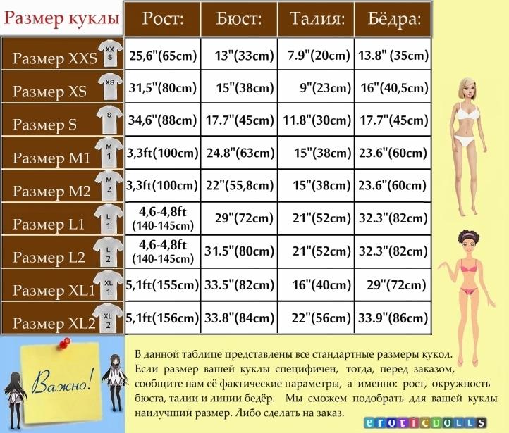 Dimension table_RUS