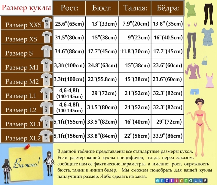 Dimension table_RUS01