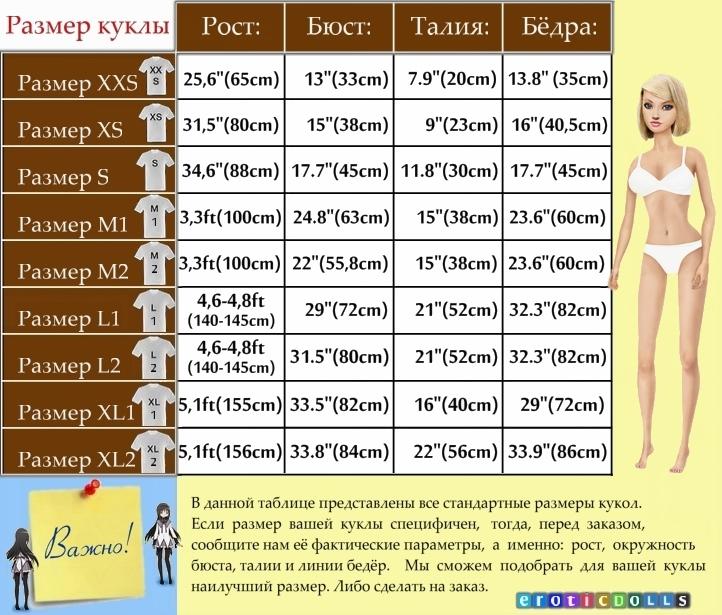 Dimension table_RUS02