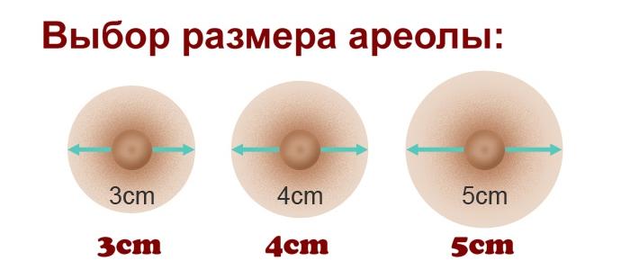 D4E Areola size (rus)
