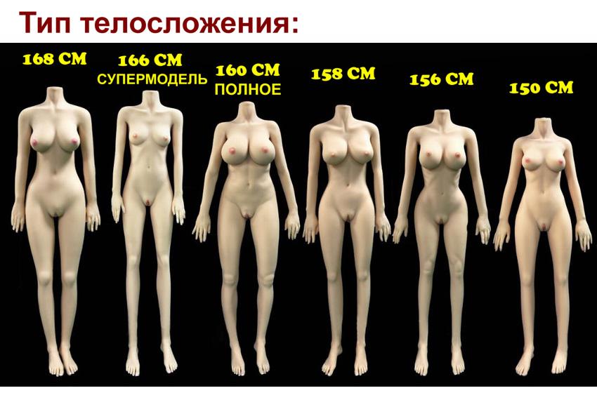 Robot series - body type RU