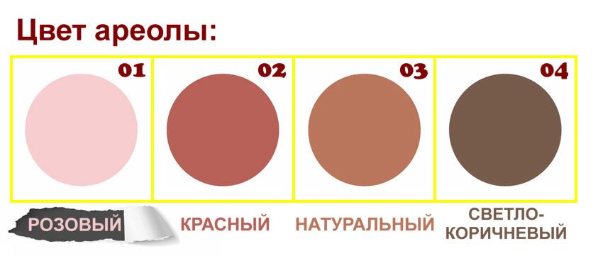 Piper Silicone areola color option RU