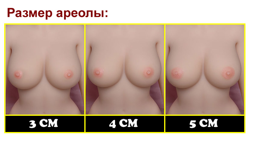 YL areola size RU