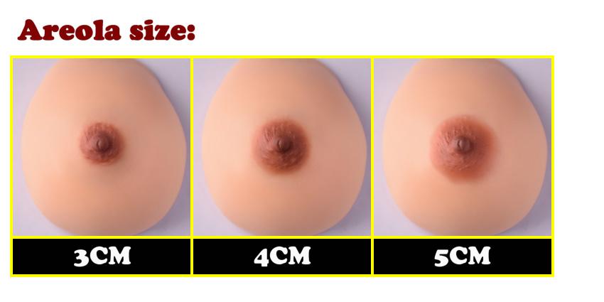 Zelex areola size EN